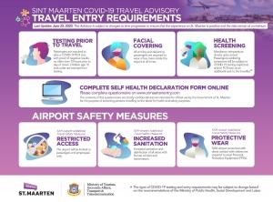 St. Maarten Entry Requirements